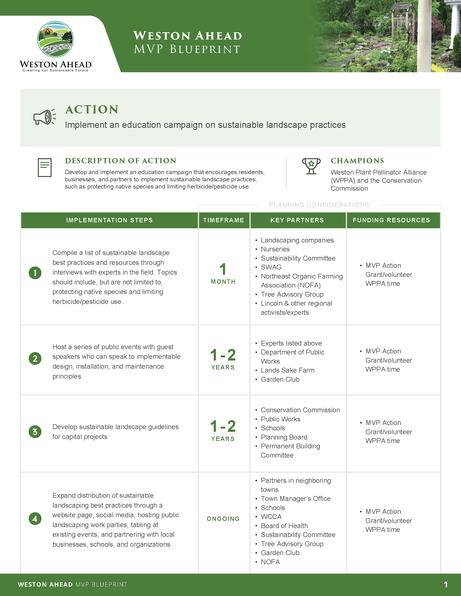 MVP Action Implementation Blueprint Sustainable Page_1